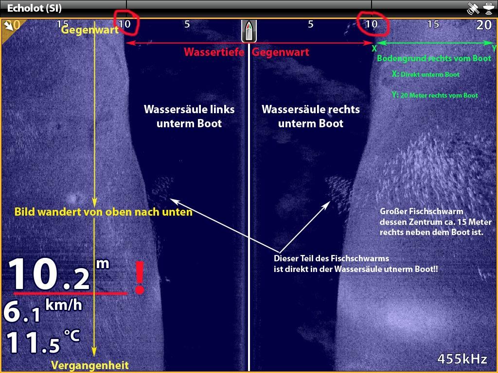 Side Imaging Echolote erklärt
