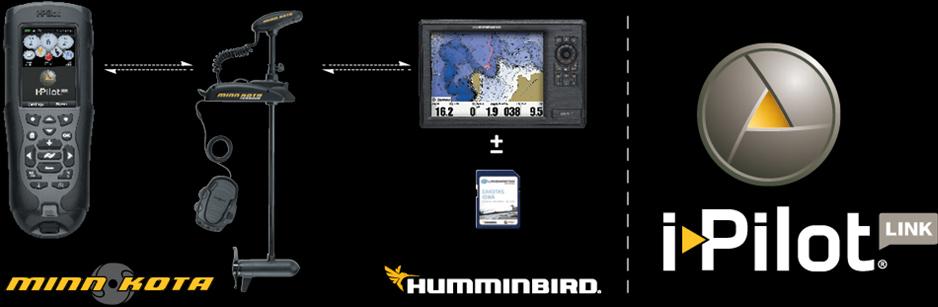 i-Pilot Link koppelt Humminbird Echolote und Minn Kota Motoren