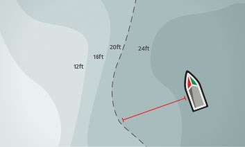 Ipilot link contour offset