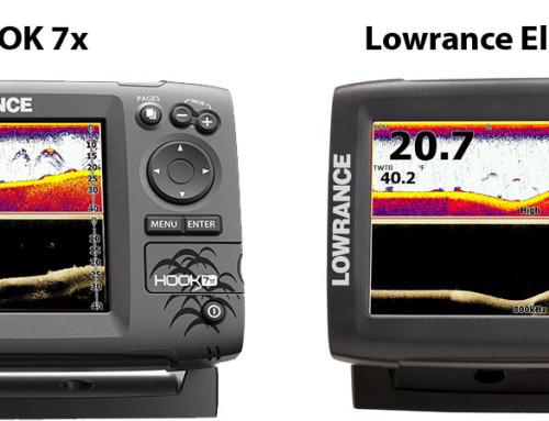 Lowrance HOOK – die neuen aus dem Hause Lowrance