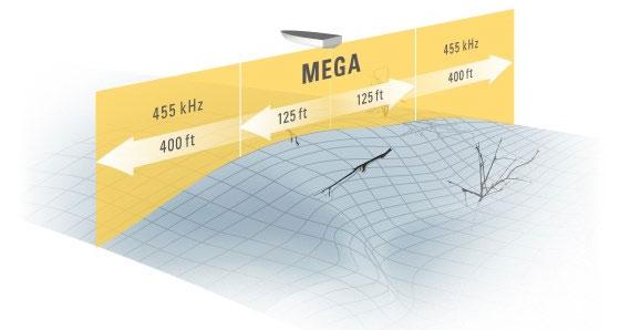 Mega Imaging von Humminbird - die Reicheite