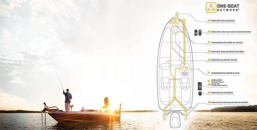 Das Solix G3 von Humminbird ist für das One-Boat-Network wie geschaffen. Es verbindet Minn Kota, 360 Imaging, Echolote und Flachwasseranker wie Talon oder Raptor in einem Netzwerk