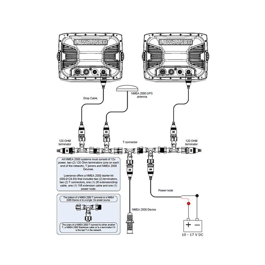 Navico Fuel Flow Sensor - Benzin Durchfluss Sensor