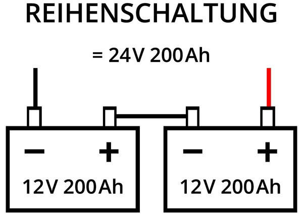 Reihenschaltung bei Bootsbatterien: Darauf musst du achten