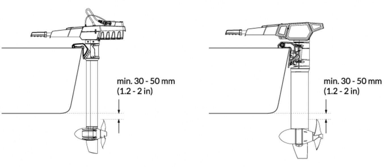 Die richtige Schaftlänge für deinen Torqeedo bestimmen